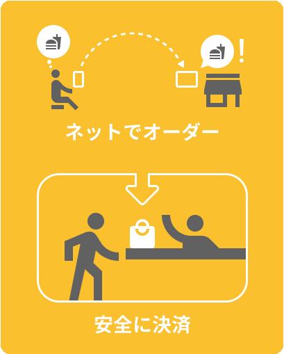 【おもちかえり.com】ネットでオーダー、安全に決済